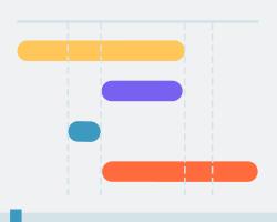 The Visual Team web thumbnail - timeline